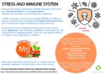 Influence of stress on immune system